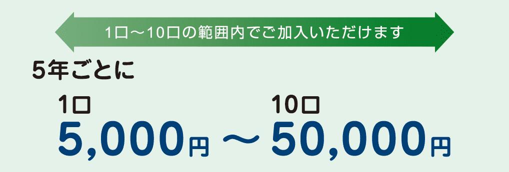 5年ごと1口 5,000円~10口 50,000円